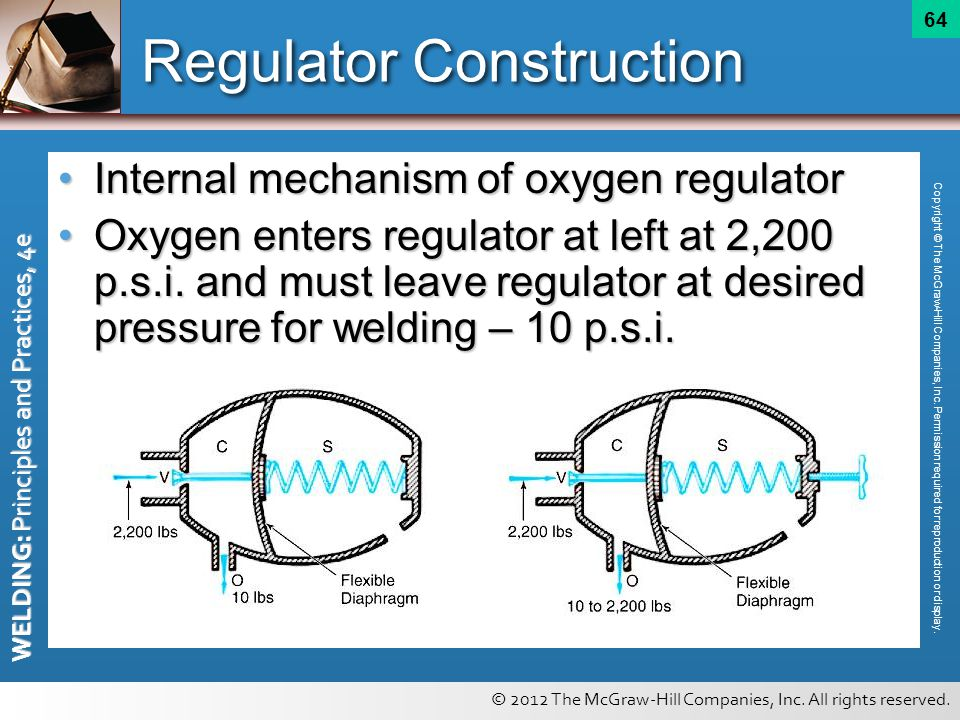 © 2012 The McGraw-Hill Companies, Inc. All rights reserved. WELDING: Principles and Practices, 4e 64 Regulator Construction Internal mechanism of oxyg