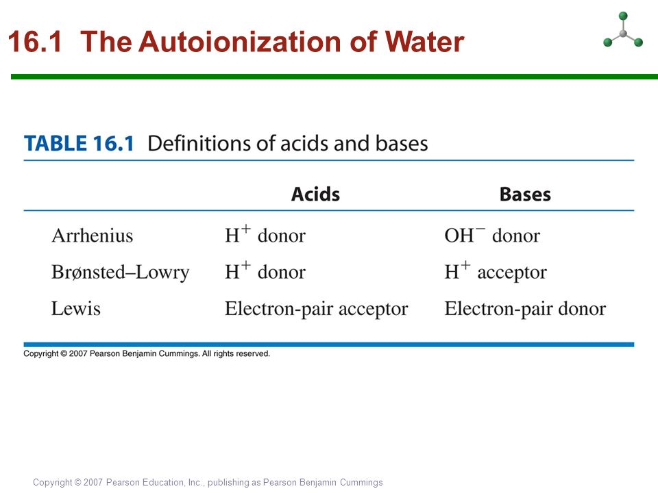 Copyright © 2007 Pearson Education, Inc., publishing as Pearson Benjamin Cummings 16.1 The Autoionization of Water