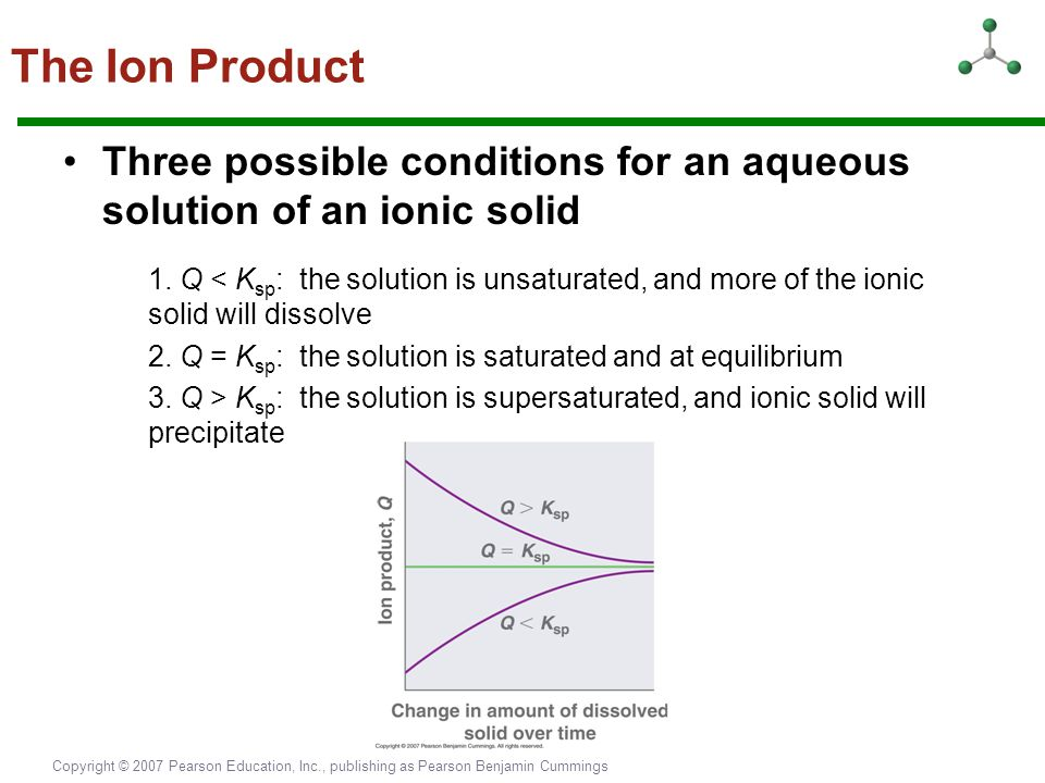 Copyright © 2007 Pearson Education, Inc., publishing as Pearson Benjamin Cummings The Ion Product Three possible conditions for an aqueous solution of