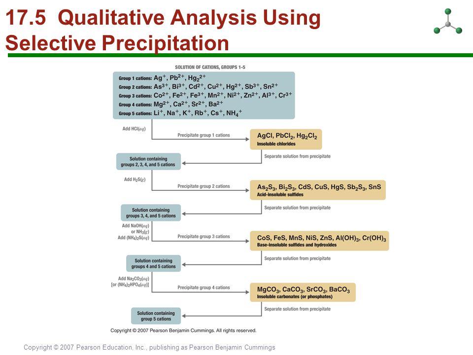 Copyright © 2007 Pearson Education, Inc., publishing as Pearson Benjamin Cummings 17.5 Qualitative Analysis Using Selective Precipitation