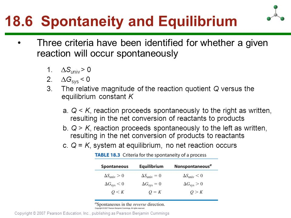 Copyright © 2007 Pearson Education, Inc., publishing as Pearson Benjamin Cummings 18.6 Spontaneity and Equilibrium Three criteria have been identified