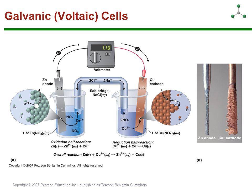 Copyright © 2007 Pearson Education, Inc., publishing as Pearson Benjamin Cummings Galvanic (Voltaic) Cells