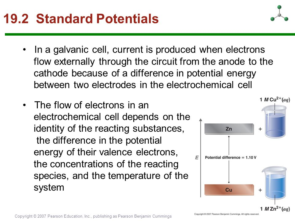 Copyright © 2007 Pearson Education, Inc., publishing as Pearson Benjamin Cummings 19.2 Standard Potentials In a galvanic cell, current is produced whe