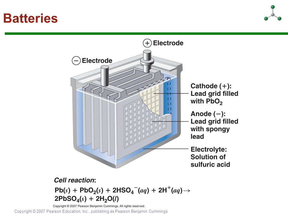 Copyright © 2007 Pearson Education, Inc., publishing as Pearson Benjamin Cummings Batteries