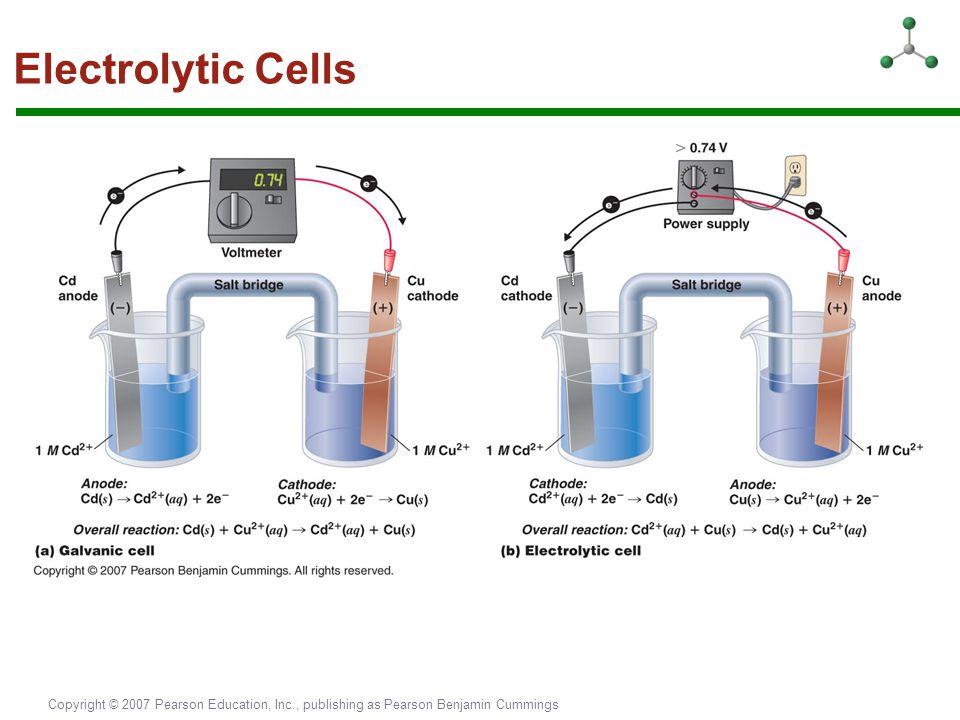 Copyright © 2007 Pearson Education, Inc., publishing as Pearson Benjamin Cummings Electrolytic Cells