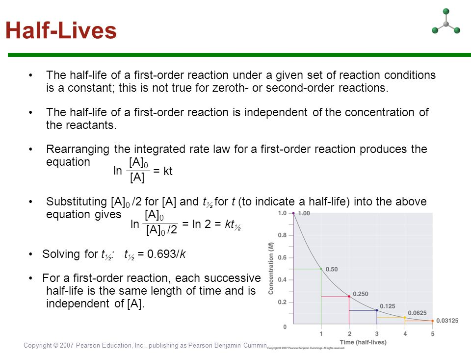 Copyright © 2007 Pearson Education, Inc., publishing as Pearson Benjamin Cummings Half-Lives The half-life of a first-order reaction under a given set