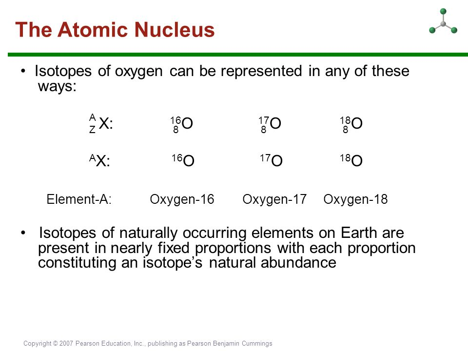 Copyright © 2007 Pearson Education, Inc., publishing as Pearson Benjamin Cummings The Atomic Nucleus Isotopes of oxygen can be represented in any of t