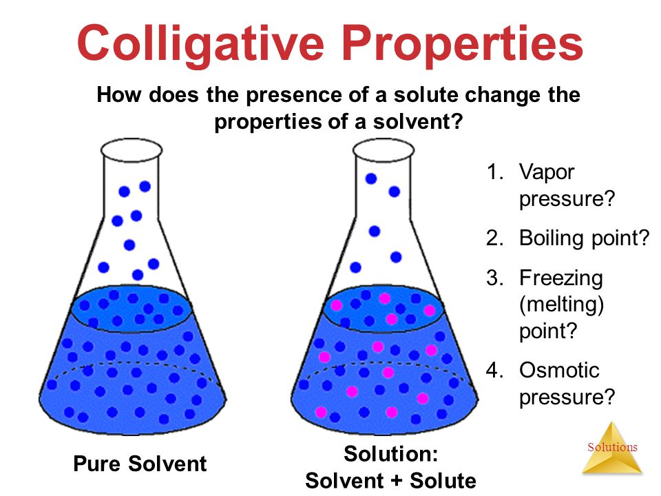 Solutions Colligative Properties Pure Solvent Solution: Solvent + Solute How does the presence of a solute change the properties of a solvent? 1.Vapor