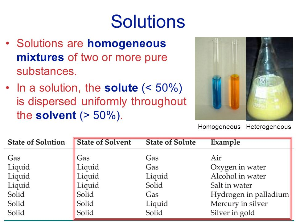 Solutions Solutions are homogeneous mixtures of two or more pure substances. In a solution, the solute ( 50%). Homogeneous Heterogeneous