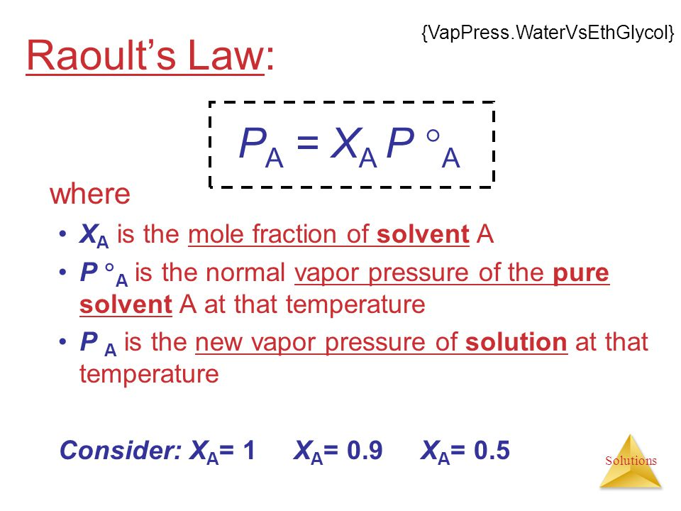 Solutions Raoult's Law: P A = X A P  A where X A is the mole fraction of solvent A P  A is the normal vapor pressure of the pure solvent A at that t