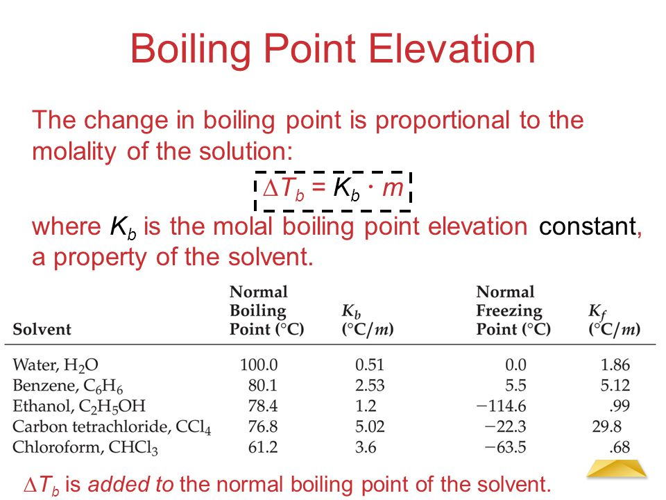 Solutions Boiling Point Elevation The change in boiling point is proportional to the molality of the solution:  T b = K b  m where K b is the molal