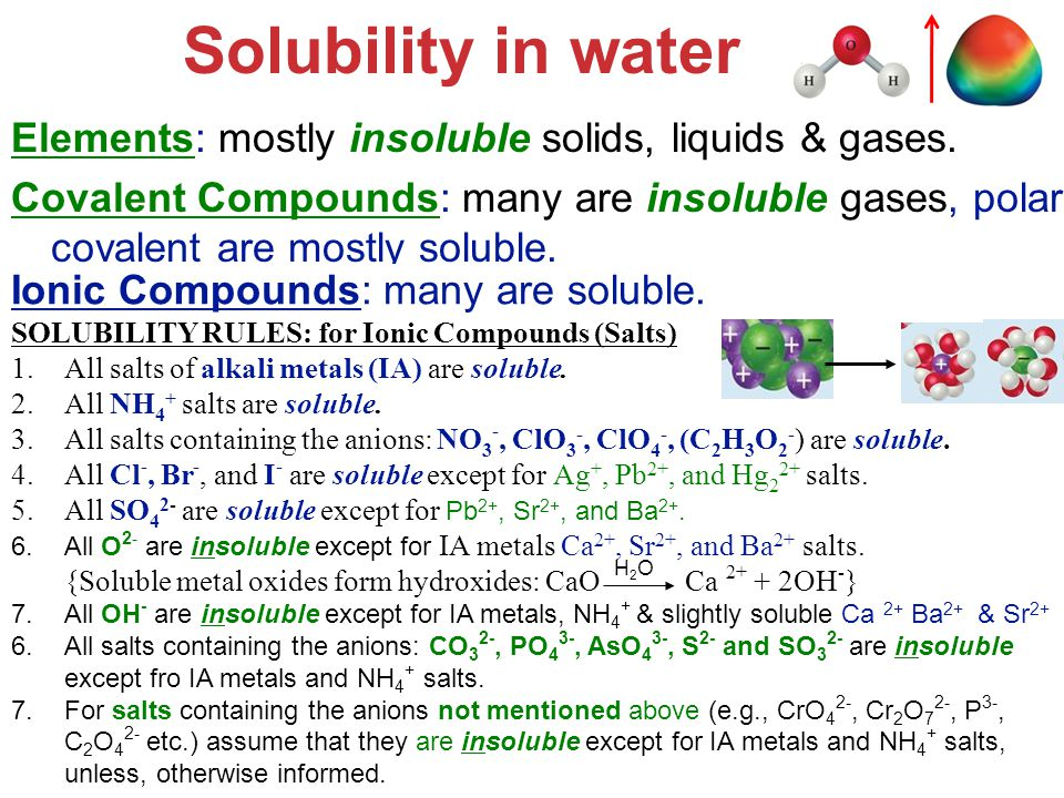 Solutions Solubility in water Covalent Compounds: many are insoluble gases, polar covalent are mostly soluble. Ionic Compounds: many are soluble. SOLU