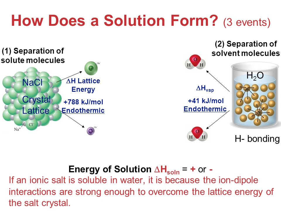 Solutions (3) Formation of Ion-dipole interactions How Does a Solution Form? (3 events) If an ionic salt is soluble in water, it is because the ion-di