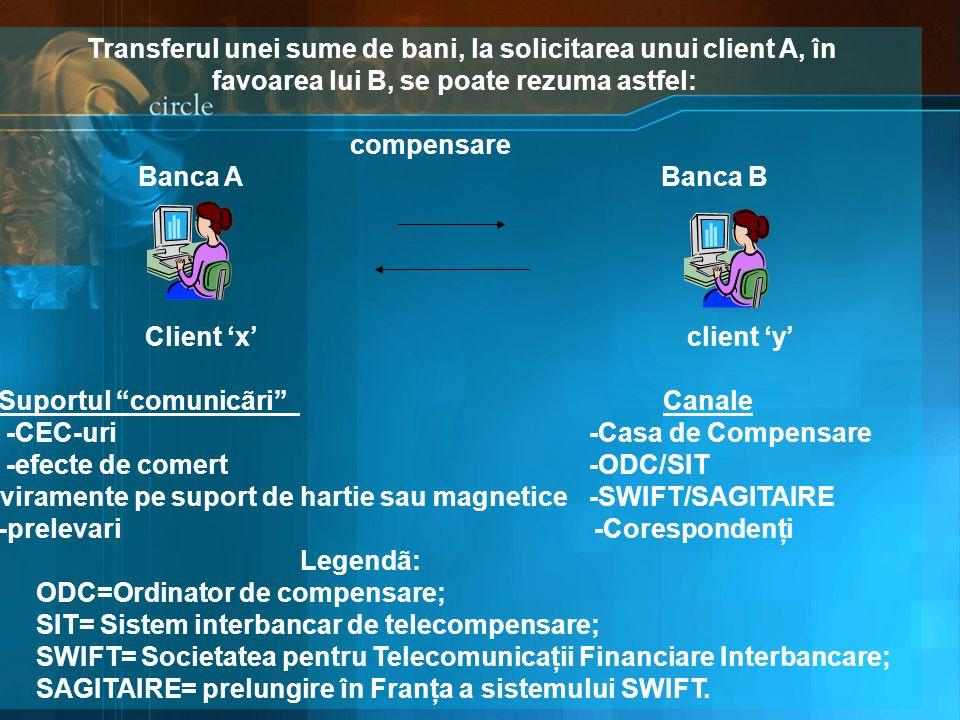 Grupul Banca Comercialǎ Românǎ are plasamente în depozite bancare la termen şi la scadenţǎ la diferite bãnci din ţarǎ şi strãinatate  Plasamente banc