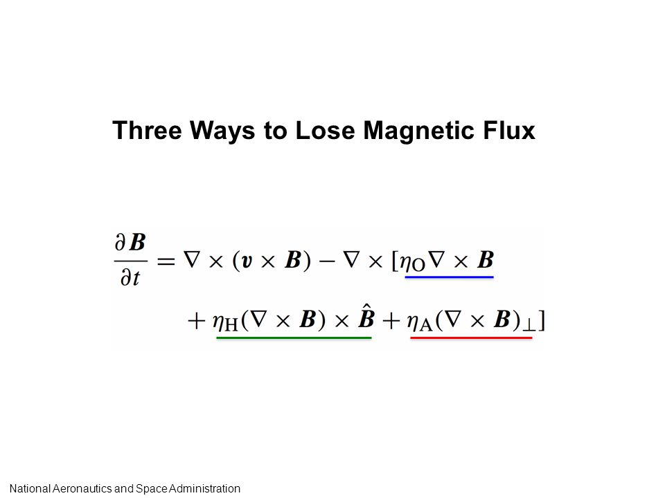Three Ways to Lose Magnetic Flux National Aeronautics and Space Administration