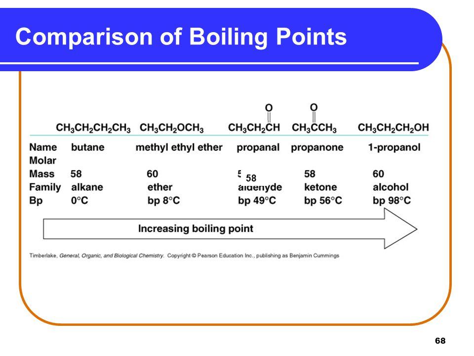 68 Comparison of Boiling Points 58