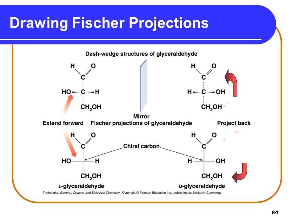 84 Drawing Fischer Projections