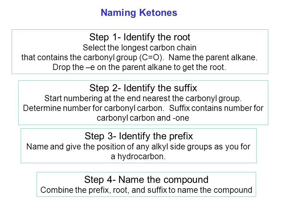 Step 1- Identify the root Select the longest carbon chain that contains the carbonyl group (C=O).