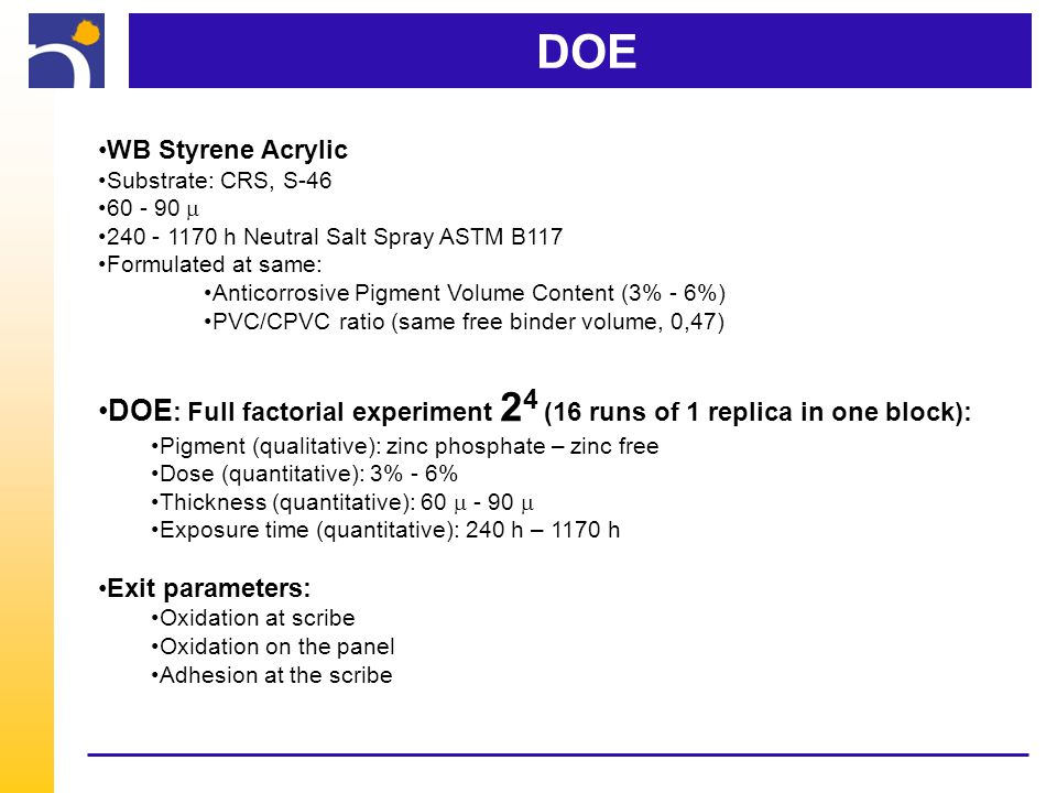 DOE DOE : Full factorial experiment 2 4 (16 runs of 1 replica in one block): Pigment (qualitative): zinc phosphate – zinc free Dose (quantitative): 3% - 6% Thickness (quantitative): 60  - 90  Exposure time (quantitative): 240 h – 1170 h Exit parameters: Oxidation at scribe Oxidation on the panel Adhesion at the scribe WB Styrene Acrylic Substrate: CRS, S-46 60 - 90  240 - 1170 h Neutral Salt Spray ASTM B117 Formulated at same: Anticorrosive Pigment Volume Content (3% - 6%) PVC/CPVC ratio (same free binder volume, 0,47)