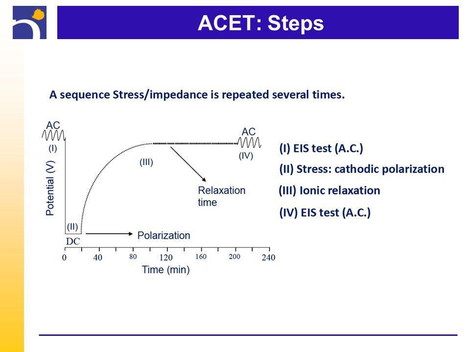 ACET: Steps