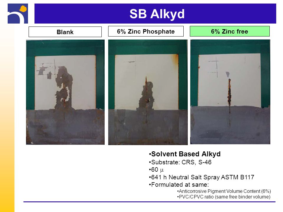 SB Alkyd Blank 6% Zinc Phosphate6% Zinc free Solvent Based Alkyd Substrate: CRS, S-46 60  641 h Neutral Salt Spray ASTM B117 Formulated at same: Anticorrosive Pigment Volume Content (6%) PVC/CPVC ratio (same free binder volume)