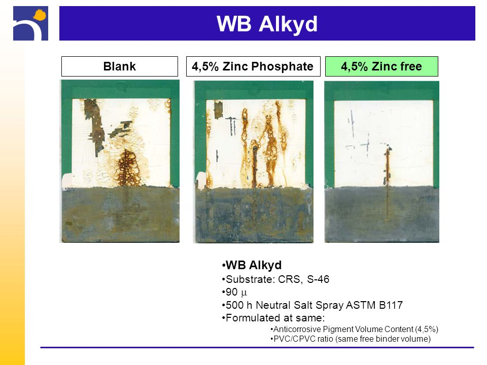 WB Alkyd Blank4,5% Zinc Phosphate4,5% Zinc free WB Alkyd Substrate: CRS, S-46 90  500 h Neutral Salt Spray ASTM B117 Formulated at same: Anticorrosive Pigment Volume Content (4,5%) PVC/CPVC ratio (same free binder volume)