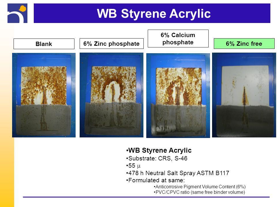 WB Styrene Acrylic Substrate: CRS, S-46 55  478 h Neutral Salt Spray ASTM B117 Formulated at same: Anticorrosive Pigment Volume Content (6%) PVC/CPVC ratio (same free binder volume) 6% Calcium phosphate Blank 6% Zinc phosphate6% Zinc free