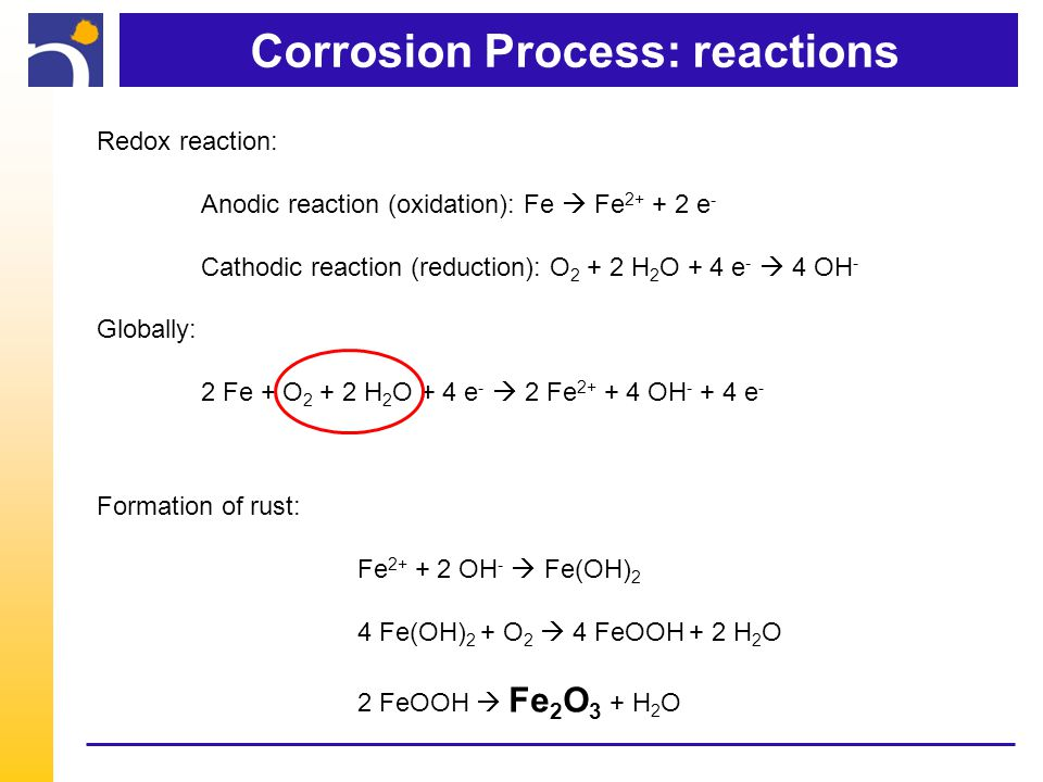 Corrosion Process: reactions Redox reaction: Anodic reaction (oxidation): Fe  Fe 2+ + 2 e - Cathodic reaction (reduction): O 2 + 2 H 2 O + 4 e -  4 OH - Globally: 2 Fe + O 2 + 2 H 2 O + 4 e -  2 Fe 2+ + 4 OH - + 4 e - Formation of rust: Fe 2+ + 2 OH -  Fe(OH) 2 4 Fe(OH) 2 + O 2  4 FeOOH + 2 H 2 O 2 FeOOH  Fe 2 O 3 + H 2 O