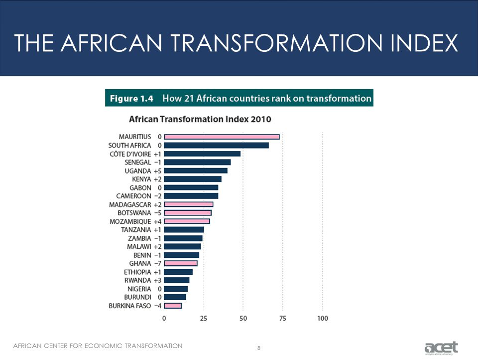 AFRICAN CENTER FOR ECONOMIC TRANSFORMATION 8 THE AFRICAN TRANSFORMATION INDEX