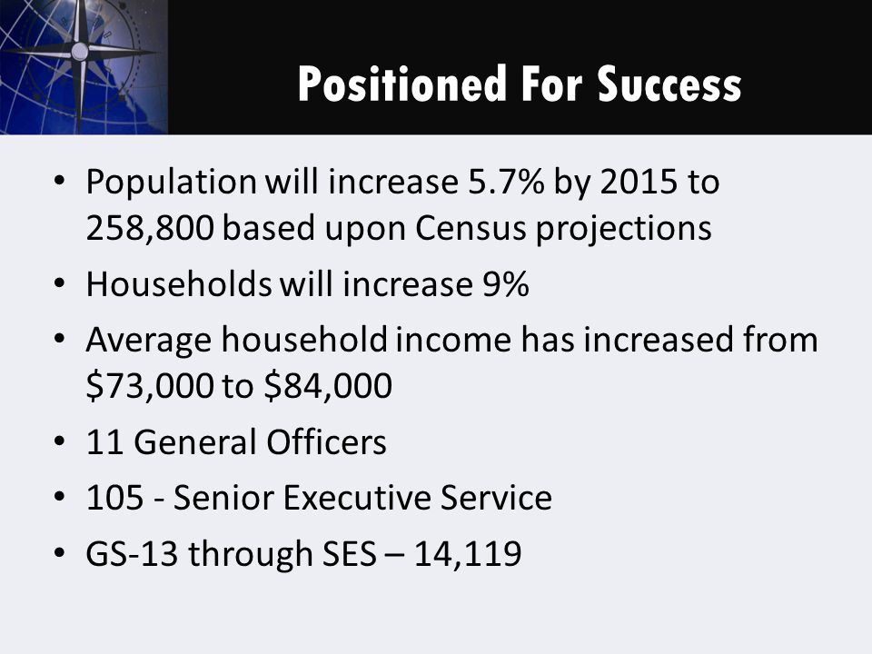 Population will increase 5.7% by 2015 to 258,800 based upon Census projections Households will increase 9% Average household income has increased from