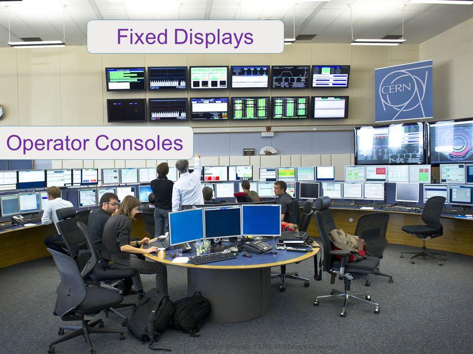 Wojciech Sliwinski, CERN Middleware Overview4 Fixed Displays Operator Consoles
