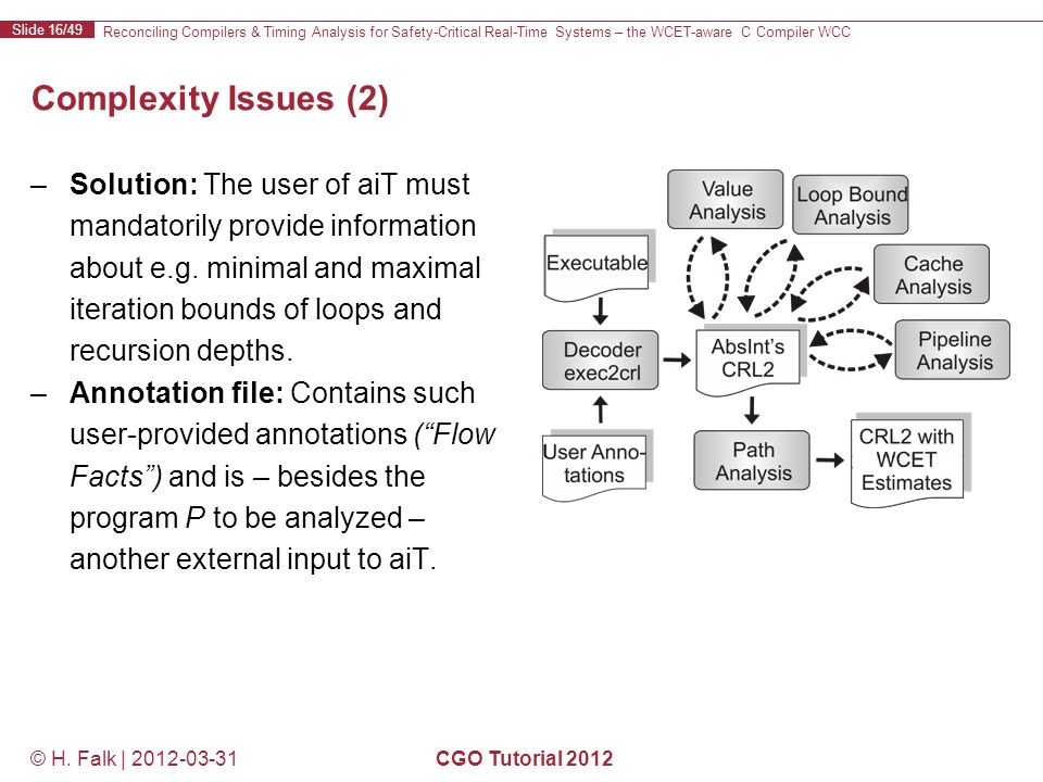 Reconciling Compilers & Timing Analysis for Safety-Critical Real-Time Systems – the WCET-aware C Compiler WCC Slide 16/49 © H.