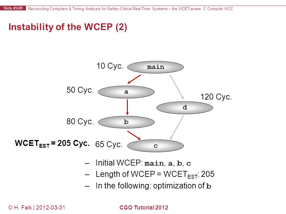 Reconciling Compilers & Timing Analysis for Safety-Critical Real-Time Systems – the WCET-aware C Compiler WCC Slide 45/49 © H.