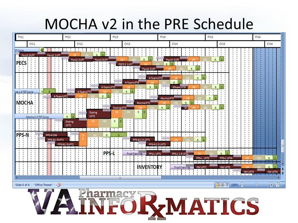 MOCHA v2 in the PRE Schedule