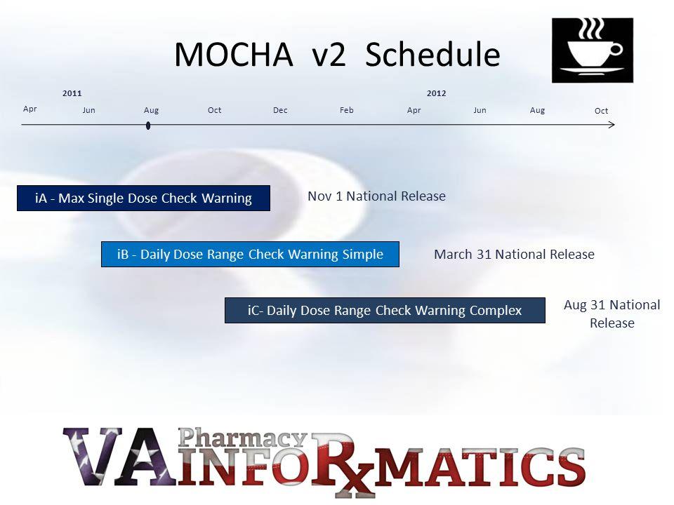 MOCHA v2 Schedule Apr JunAugOctDecFebAprJunAug 2011 Oct iA - Max Single Dose Check Warning iB - Daily Dose Range Check Warning Simple iC- Daily Dose R