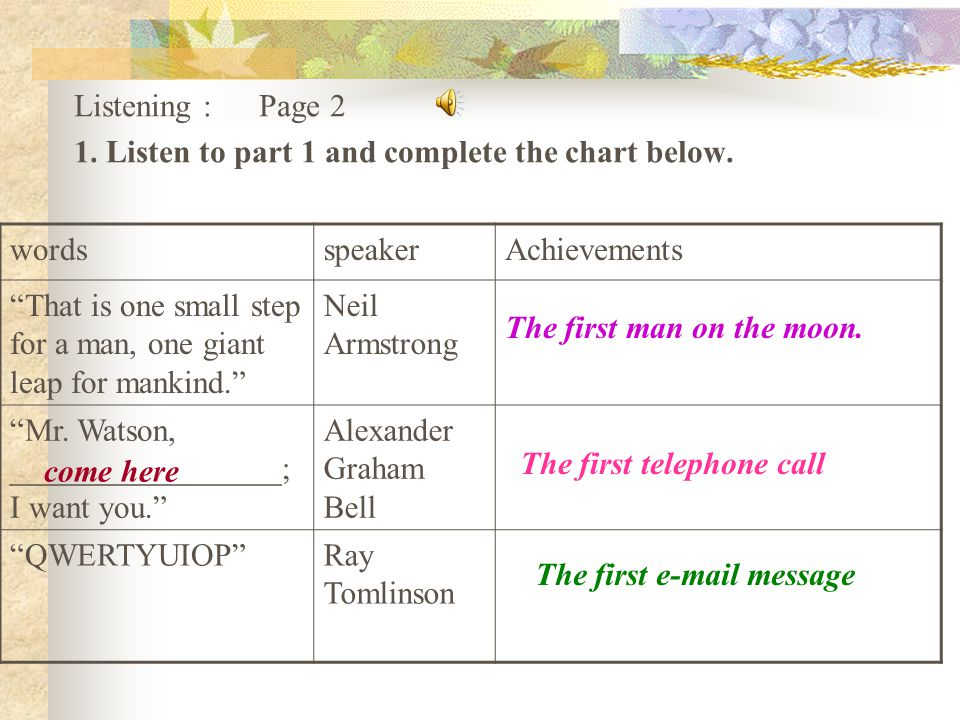 Listening : Page 2 1. Listen to part 1 and complete the chart below.