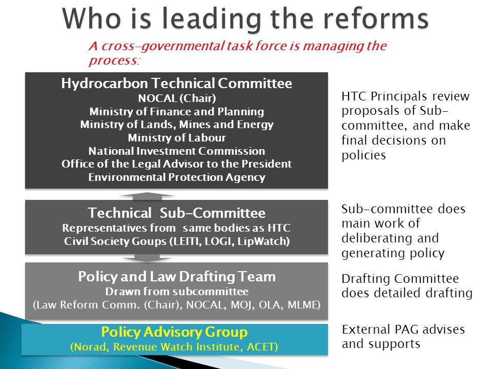 Hydrocarbon Technical Committee NOCAL (Chair) Ministry of Finance and Planning Ministry of Lands, Mines and Energy Ministry of Labour National Investment Commission Office of the Legal Advisor to the President Environmental Protection Agency Hydrocarbon Technical Committee NOCAL (Chair) Ministry of Finance and Planning Ministry of Lands, Mines and Energy Ministry of Labour National Investment Commission Office of the Legal Advisor to the President Environmental Protection Agency Policy and Law Drafting Team Drawn from subcommittee (Law Reform Comm.