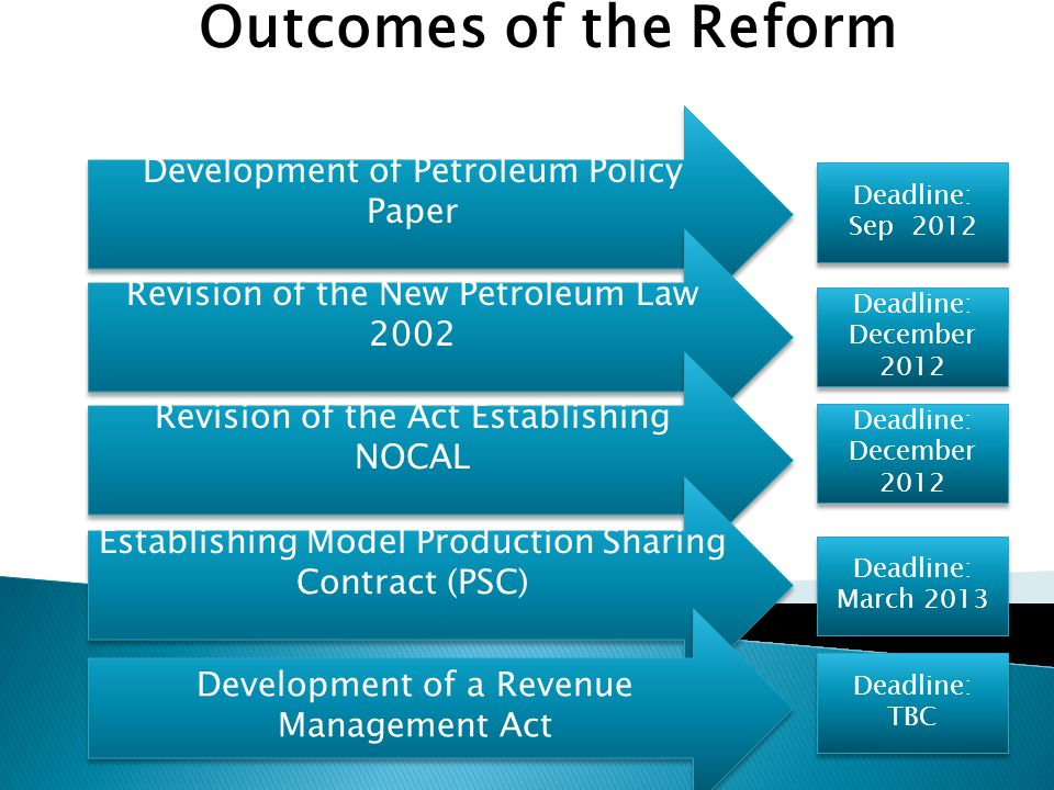 Outcomes of the Reform Development of Petroleum Policy Paper Revision of the New Petroleum Law 2002 Revision of the Act Establishing NOCAL Establishing Model Production Sharing Contract (PSC) Development of a Revenue Management Act Deadline: Sep 2012 Deadline: December 2012 Deadline: March 2013 Deadline: TBC