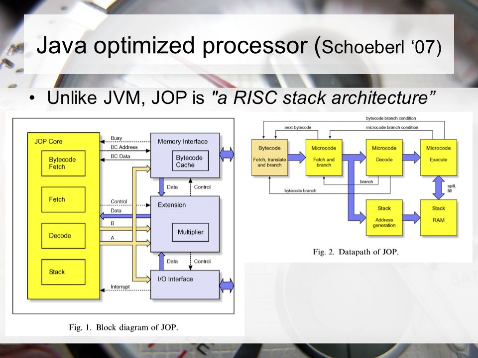 Java optimized processor ( Schoeberl '07) Unlike JVM, JOP is a RISC stack architecture