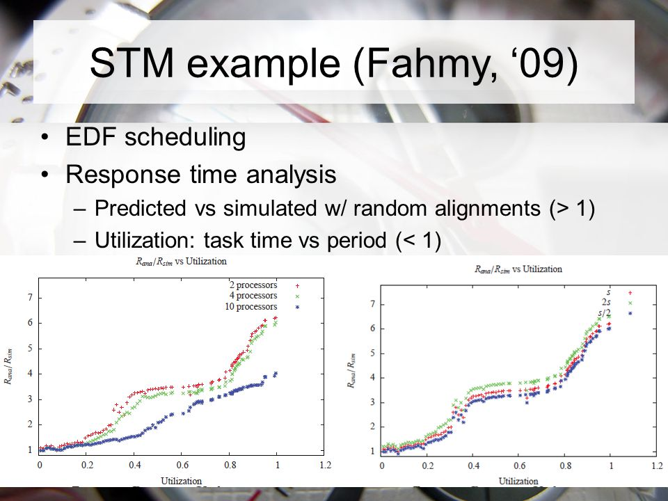 STM example (Fahmy, '09) EDF scheduling Response time analysis –Predicted vs simulated w/ random alignments (> 1) –Utilization: task time vs period (< 1)