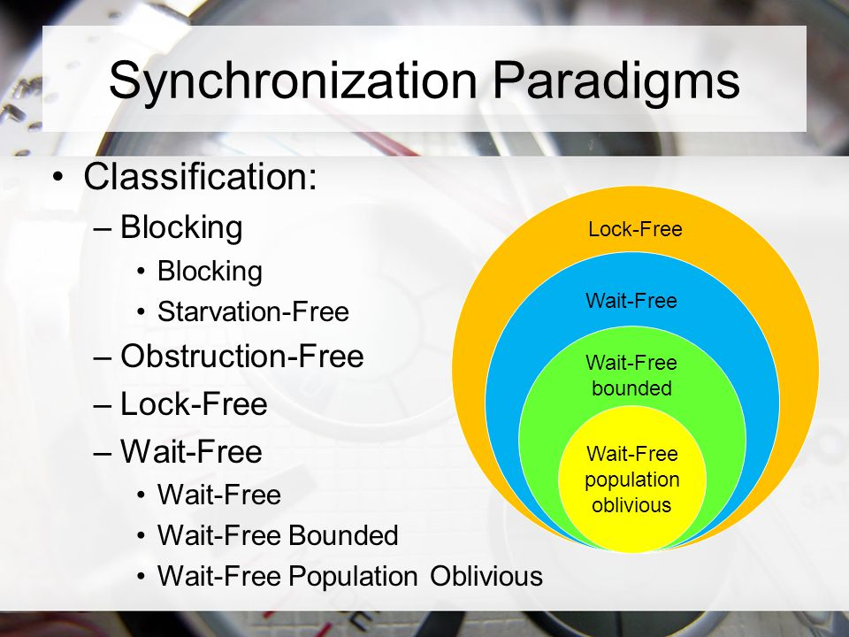 Lock-Free Wait-Free Wait-Free bounded Synchronization Paradigms Classification: –Blocking Blocking Starvation-Free –Obstruction-Free –Lock-Free –Wait-Free Wait-Free Wait-Free Bounded Wait-Free Population Oblivious Wait-Free population oblivious