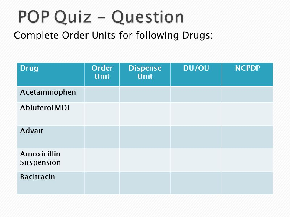 Complete Order Units for following Drugs: DrugOrder Unit Dispense Unit DU/OUNCPDP Acetaminophen Abluterol MDI Advair Amoxicillin Suspension Bacitracin