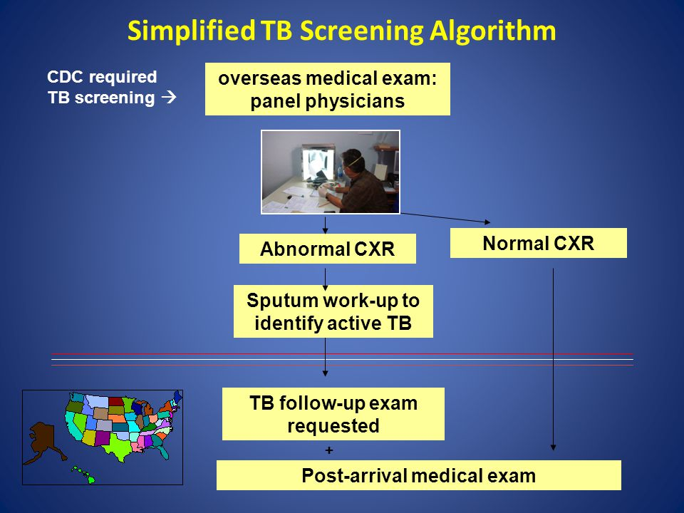 Simplified TB Screening Algorithm CDC required TB screening  overseas medical exam: panel physicians TB follow-up exam requested Sputum work-up to identify active TB Abnormal CXR Normal CXR Post-arrival medical exam +