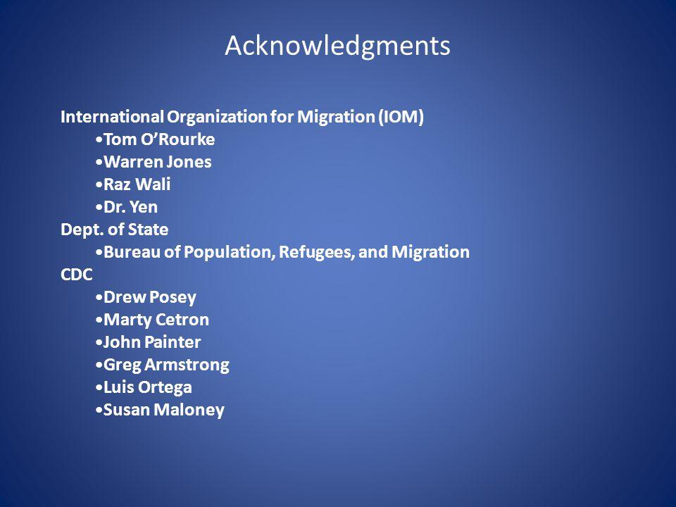 Acknowledgments International Organization for Migration (IOM) Tom O'Rourke Warren Jones Raz Wali Dr.