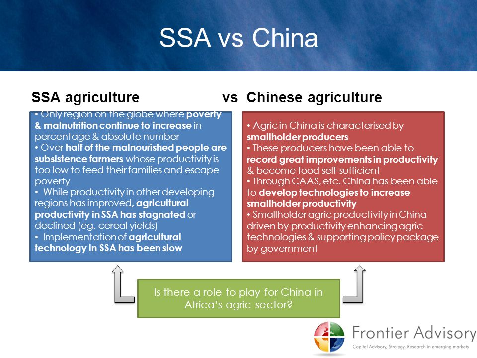 SSA agriculture vs Chinese agriculture SSA vs China Only region on the globe where poverty & malnutrition continue to increase in percentage & absolut