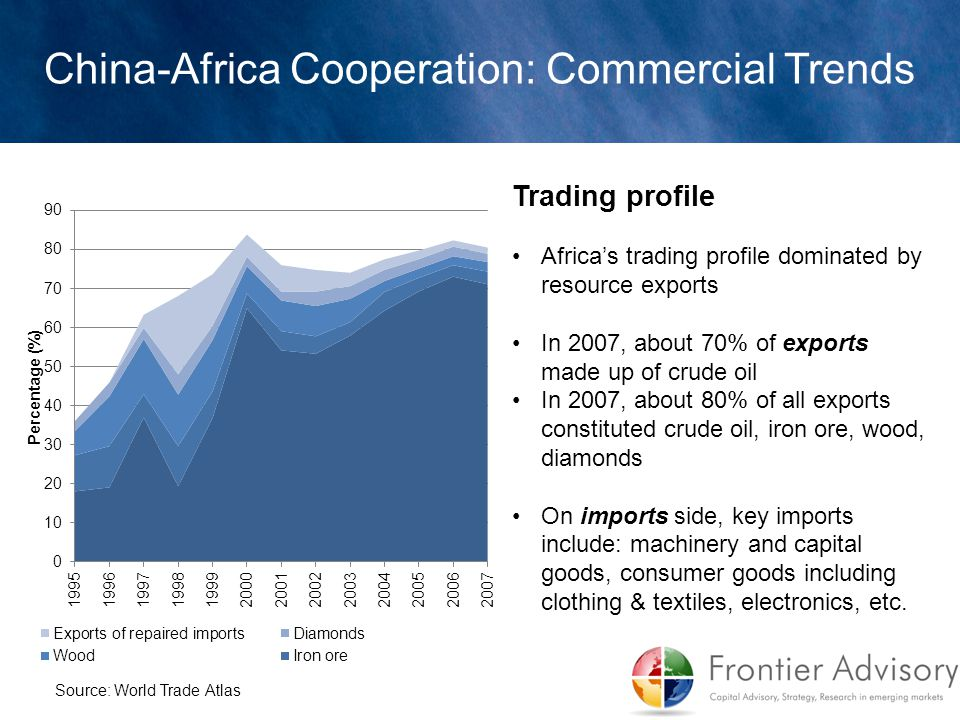 Trading profile Africa's trading profile dominated by resource exports In 2007, about 70% of exports made up of crude oil In 2007, about 80% of all ex