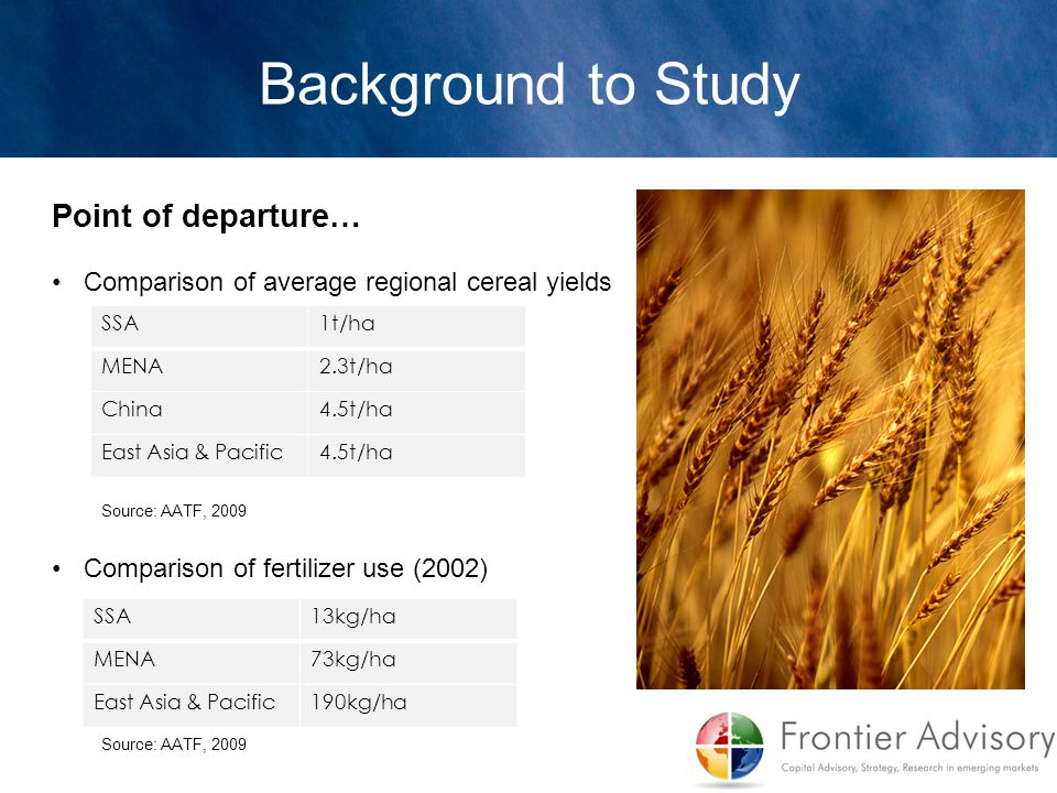 Point of departure… Comparison of average regional cereal yields Comparison of fertilizer use (2002) Background to Study SSA1t/ha MENA2.3t/ha China4.5