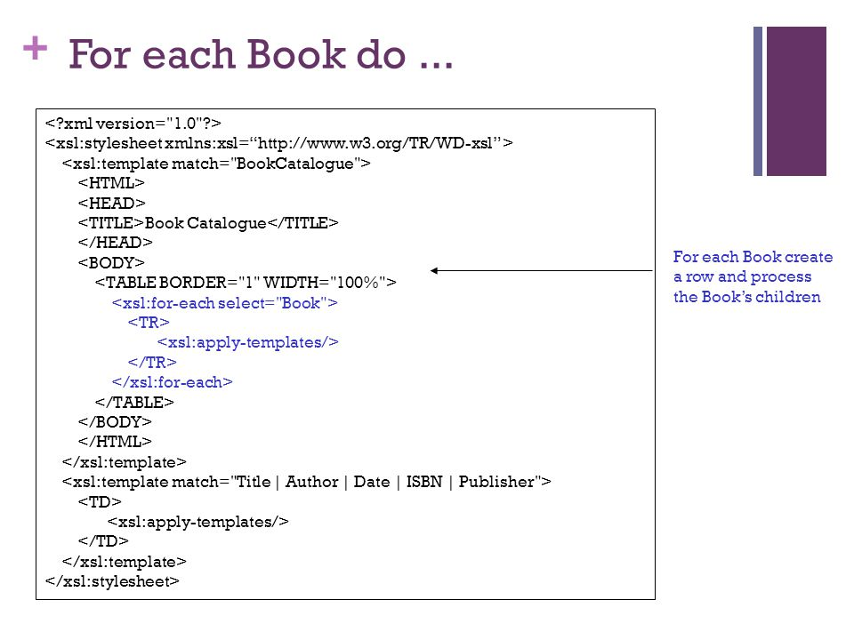 + For each Book do... Book Catalogue For each Book create a row and process the Book's children
