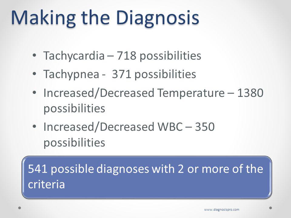 Tachycardia – 718 possibilities Tachypnea - 371 possibilities Increased/Decreased Temperature – 1380 possibilities Increased/Decreased WBC – 350 possi