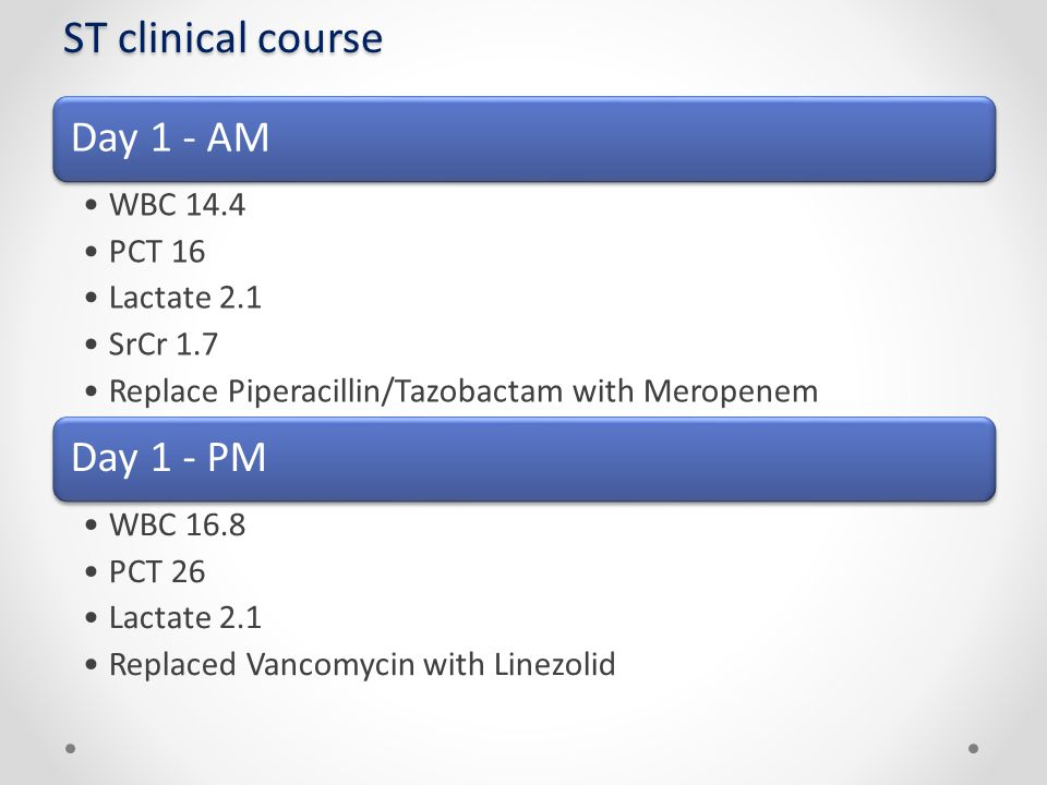 ST clinical course Day 1 - AM WBC 14.4 PCT 16 Lactate 2.1 SrCr 1.7 Replace Piperacillin/Tazobactam with Meropenem Day 1 - PM WBC 16.8 PCT 26 Lactate 2